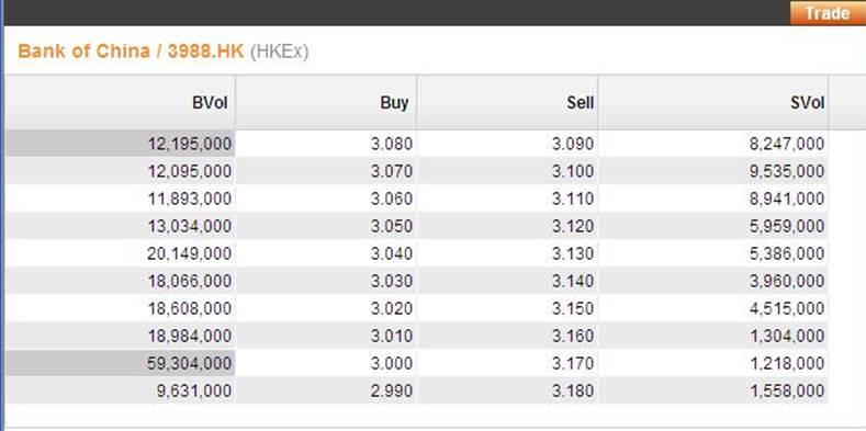 http://internetfileserver.phillip.com.sg/POEMS/Stocks/reward/HKlive2.JPG