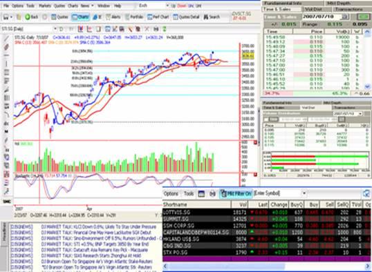 http://internetfileserver.phillip.com.sg/POEMS/Stocks/reward/PictureA.JPG